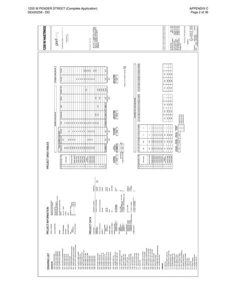 dpb report 1255 w pender appendix c (PDF) (2)