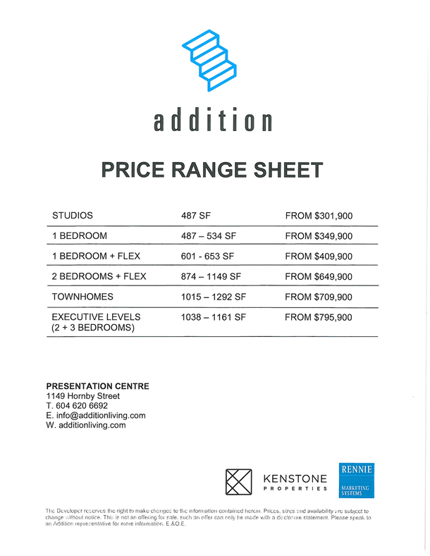 addition   plans  price range (PDF) (1)