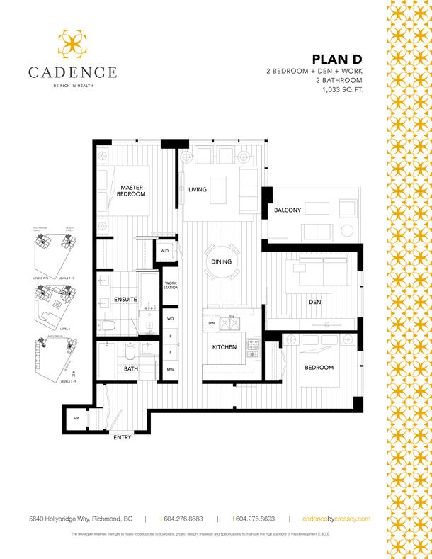 cadence floorplans (PDF) (4)