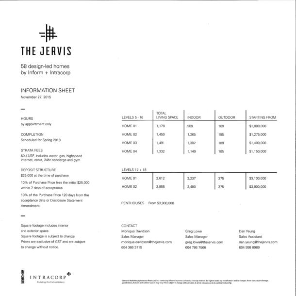 the jervis   price range sheet (PDF)