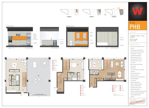 ph 2  3 levels (PDF)