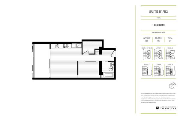 suiteb1 b2 (PDF)