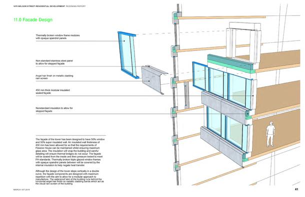 facadedesign (PDF) (2)