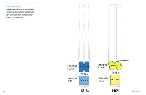 floorplate (PDF) (2)