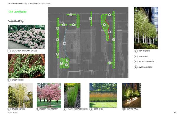 landscapeplan (PDF) (4)
